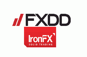 Fxdd forex options
