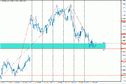 Analisa Scalping AUD/USD 24 Maret 2017